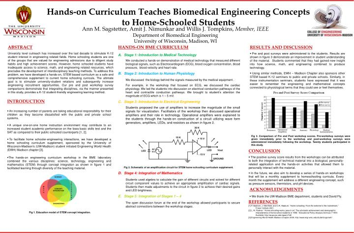 Hands-on Curriculum Teaches Biomedical Engineering Concepts to Home-Schooled Students