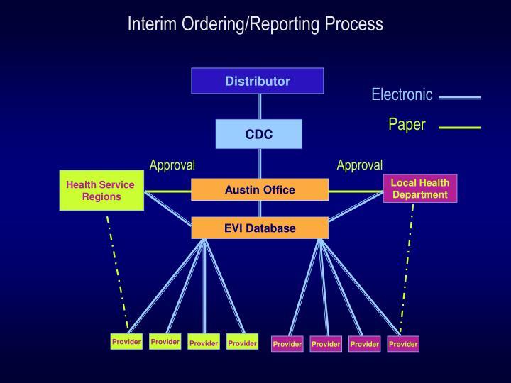 Interim Ordering/Reporting Process