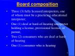 board composition1