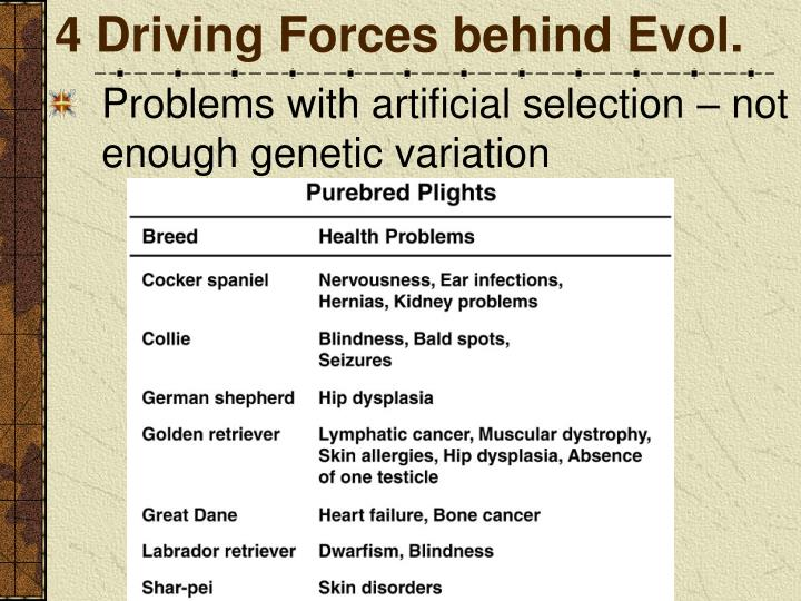 4 Driving Forces behind Evol.