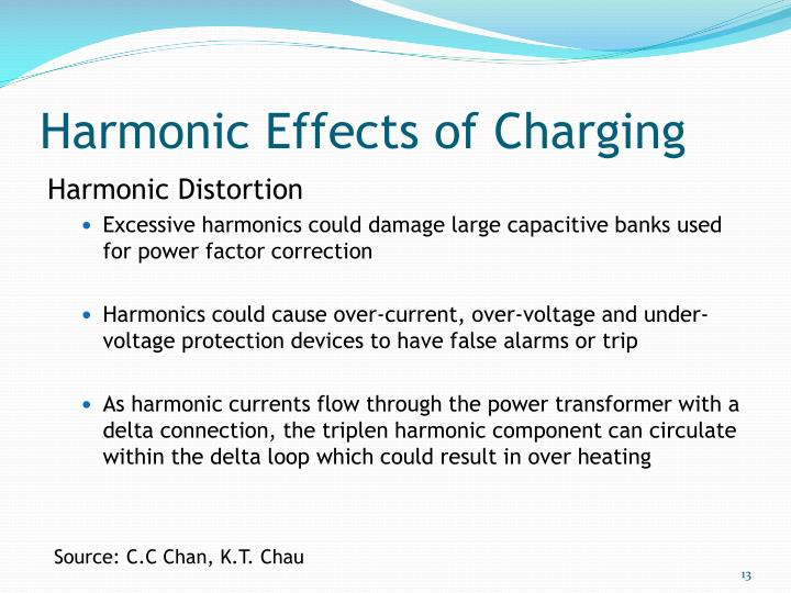 Harmonic Effects of Charging