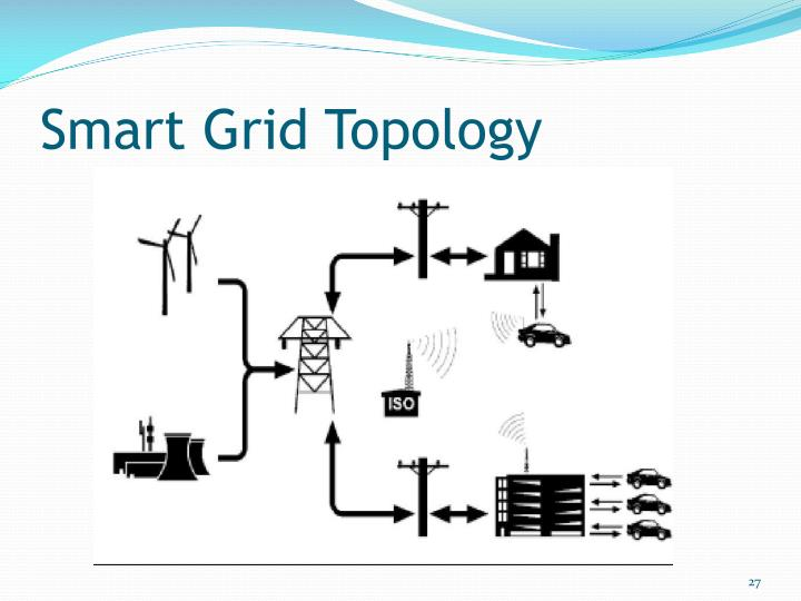 Smart Grid Topology