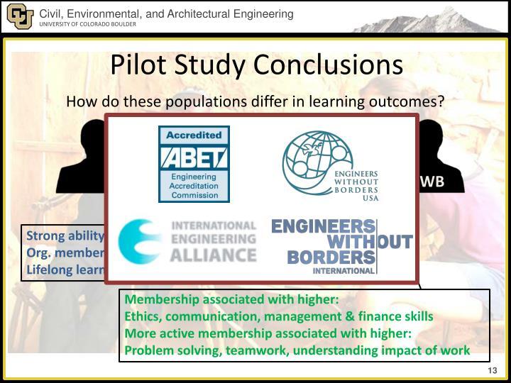 Pilot Study Conclusions
