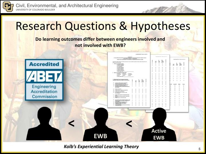 Research Questions & Hypotheses