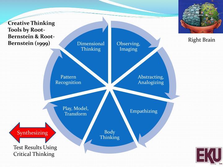 Creative Thinking Tools by Root-Bernstein & Root-Bernstein (1999)