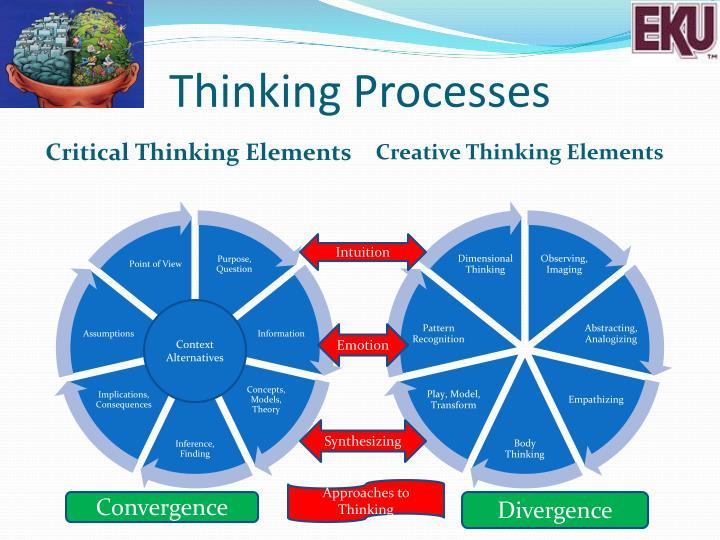 Thinking Processes
