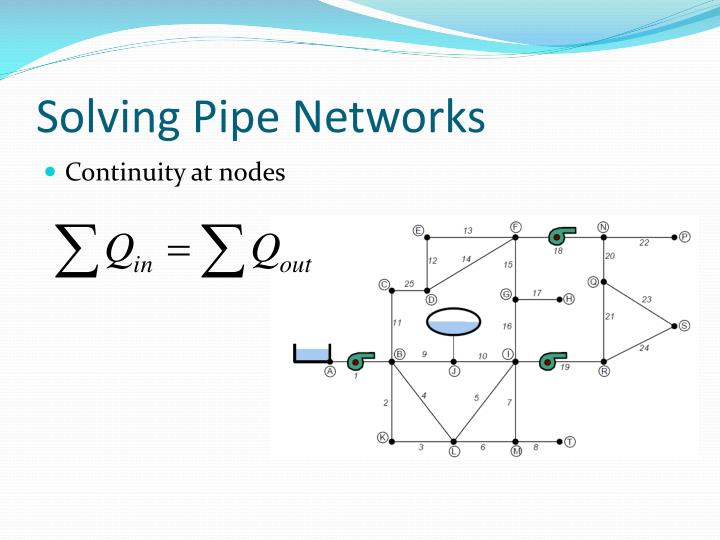 Solving Pipe Networks