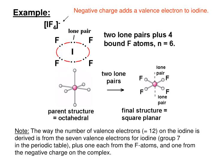 Negative charge adds a valence electron to iodine.
