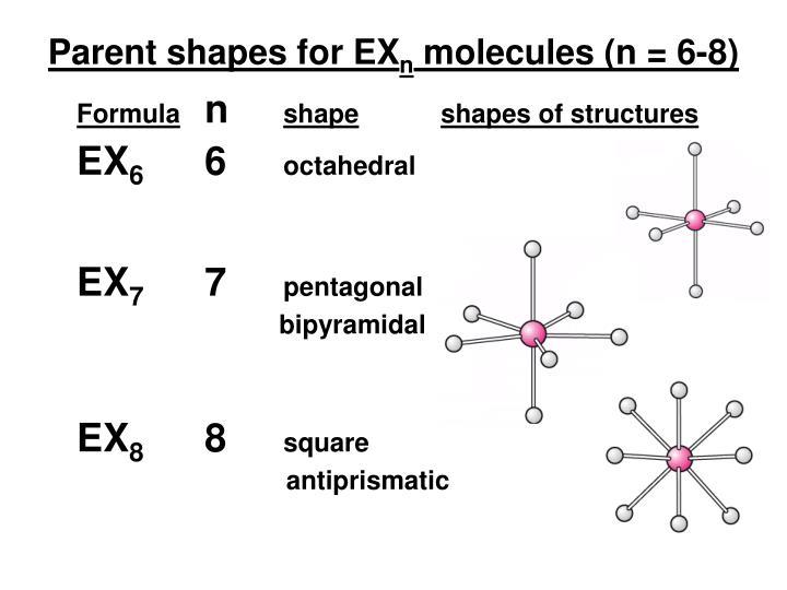 Parent shapes for EX