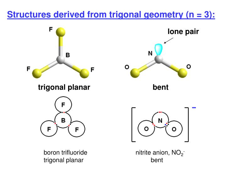 Structures derived from trigonal geometry (n = 3):