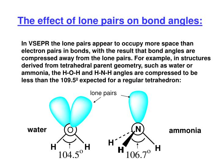 The effect of lone pairs on bond angles: