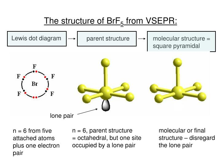 The structure of BrF