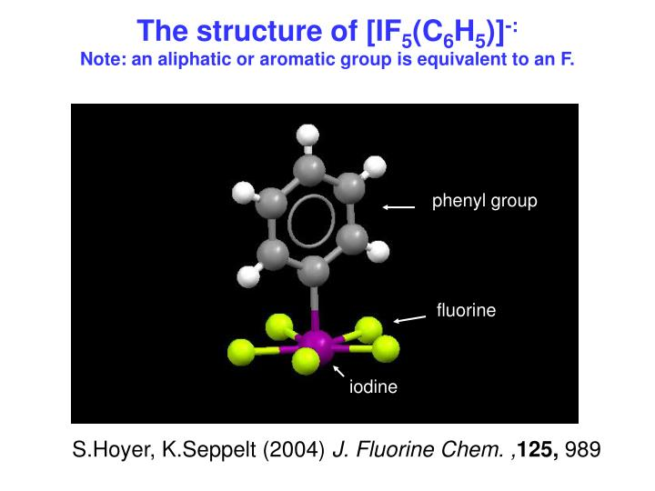 The structure of [IF