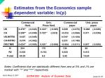 estimates from the economics sample dependent variable ln p