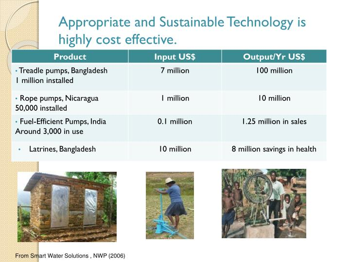 Appropriate and Sustainable Technology is  highly cost effective.