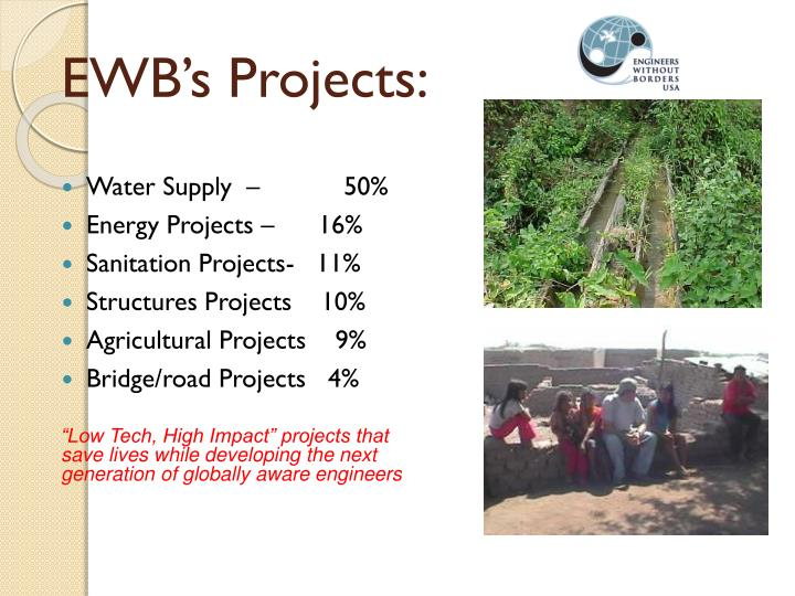 EWB's Projects: