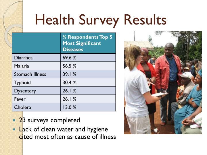 Health Survey Results