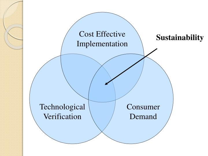 Cost Effective Implementation