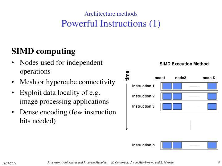 SIMD Execution Method