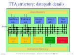 tta structure datapath details