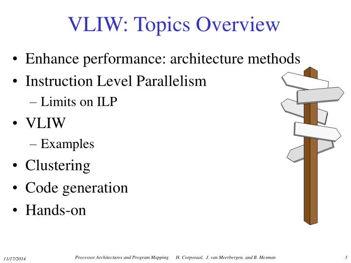 VLIW: Topics Overview