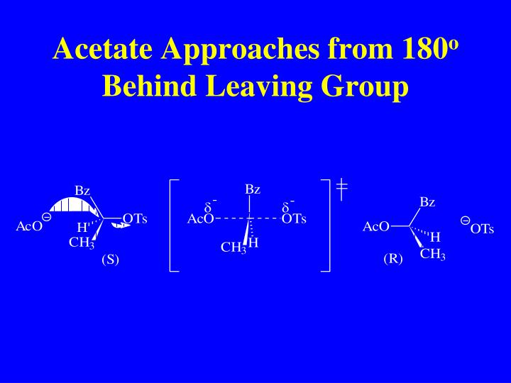 Acetate Approaches from 180