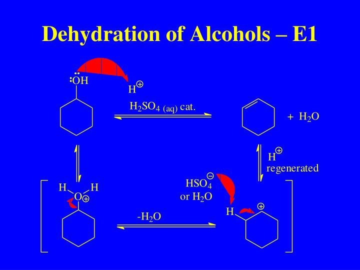 Dehydration of Alcohols – E1