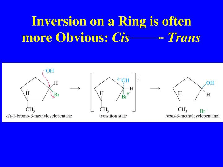 Inversion on a Ring is often more Obvious: