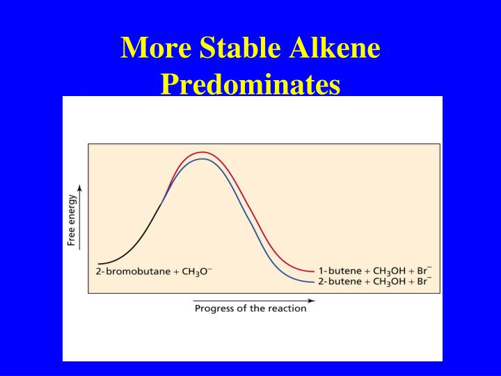 More Stable Alkene Predominates