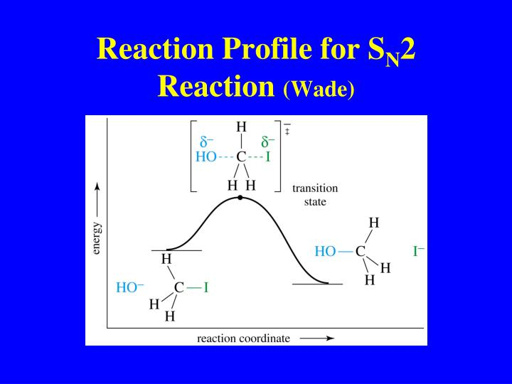 Reaction profile for s n 2 reaction wade