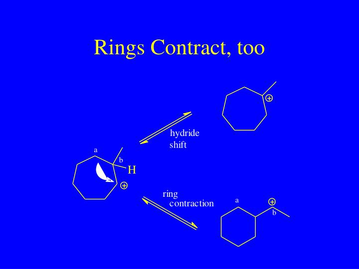 Rings Contract, too
