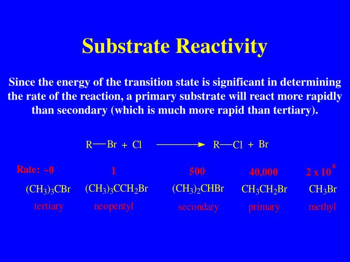 Substrate Reactivity