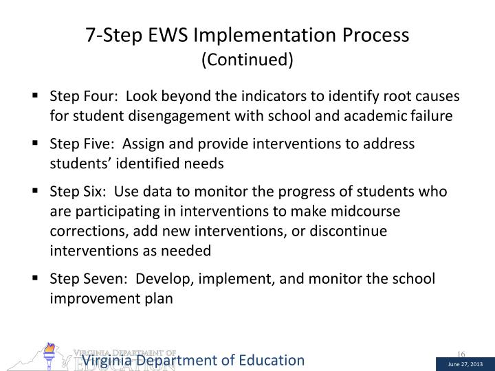 7-Step EWS Implementation Process