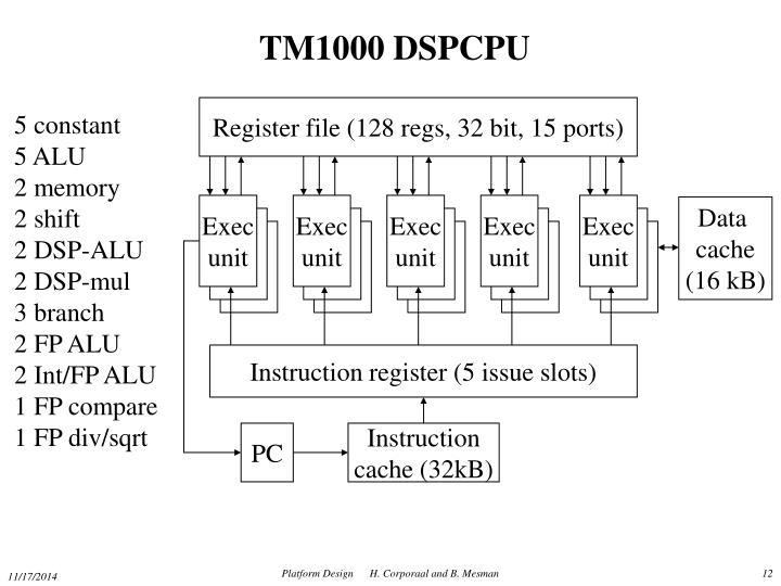 TM1000 DSPCPU