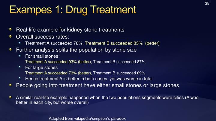 Exampes 1: Drug Treatment