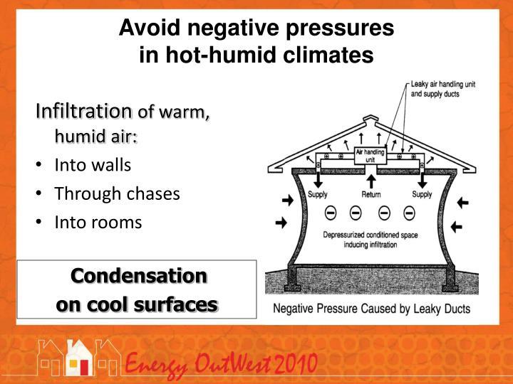 Avoid negative pressures