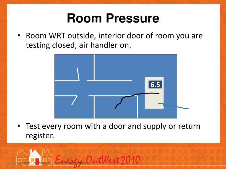 Room Pressure