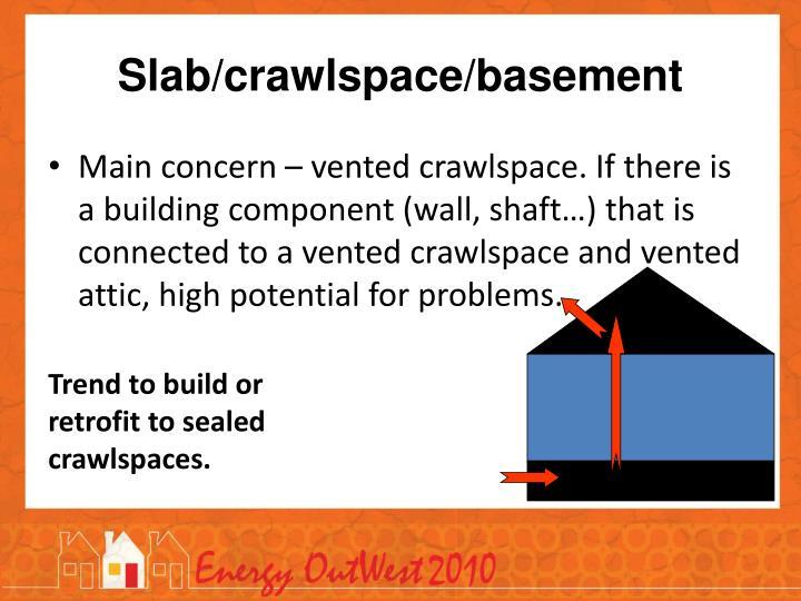 Slab/crawlspace/basement