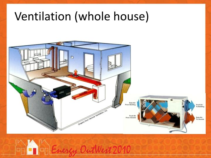 Ventilation (whole house)