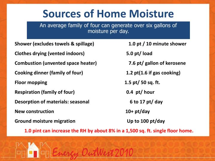 Sources of Home Moisture