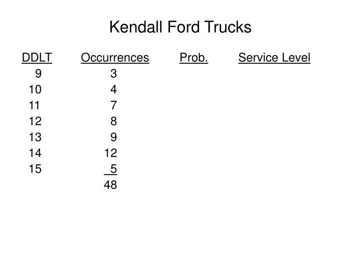 Kendall Ford Trucks