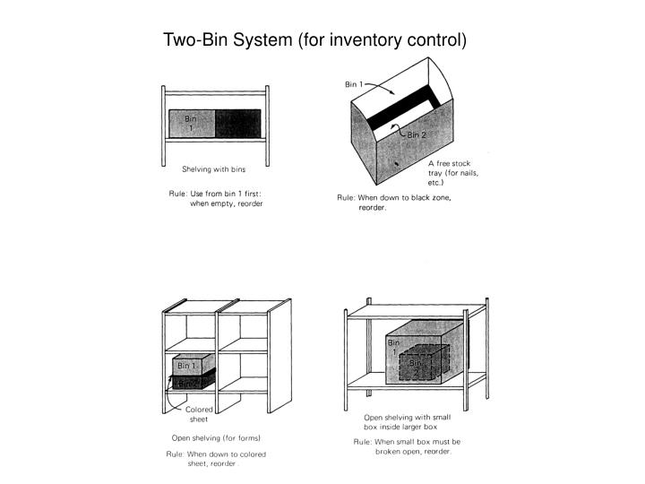 Two-Bin System (for inventory control)