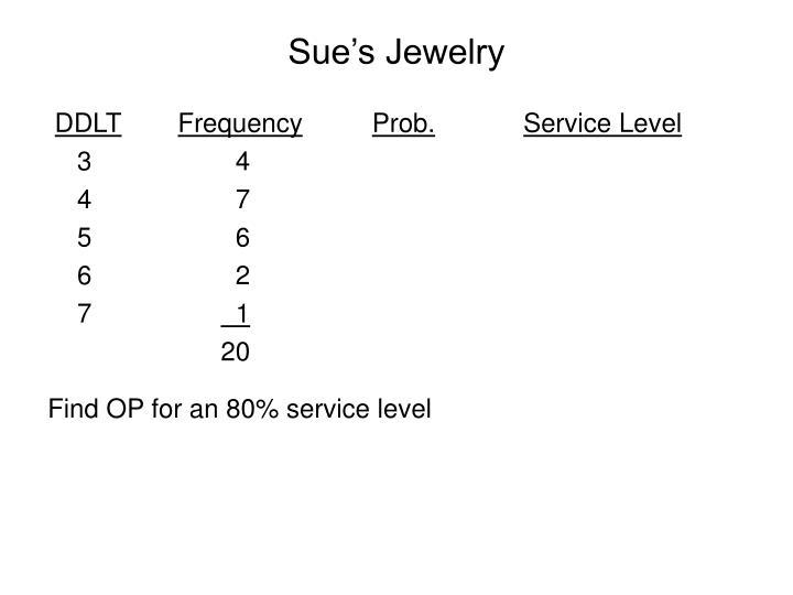 Sue's Jewelry