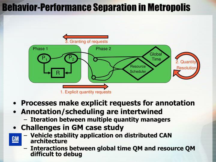 Behavior-Performance Separation in Metropolis