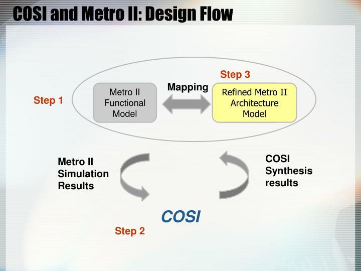 COSI and Metro II: Design Flow