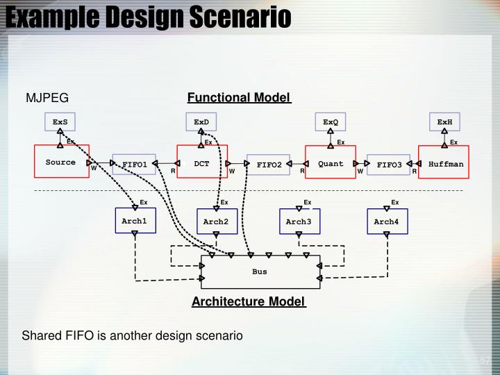 Example Design Scenario