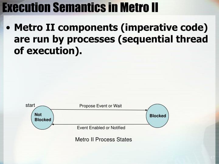 Execution Semantics in Metro II