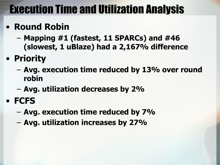 Execution Time and Utilization Analysis
