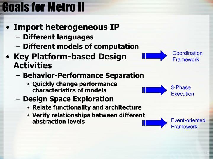 Goals for Metro II