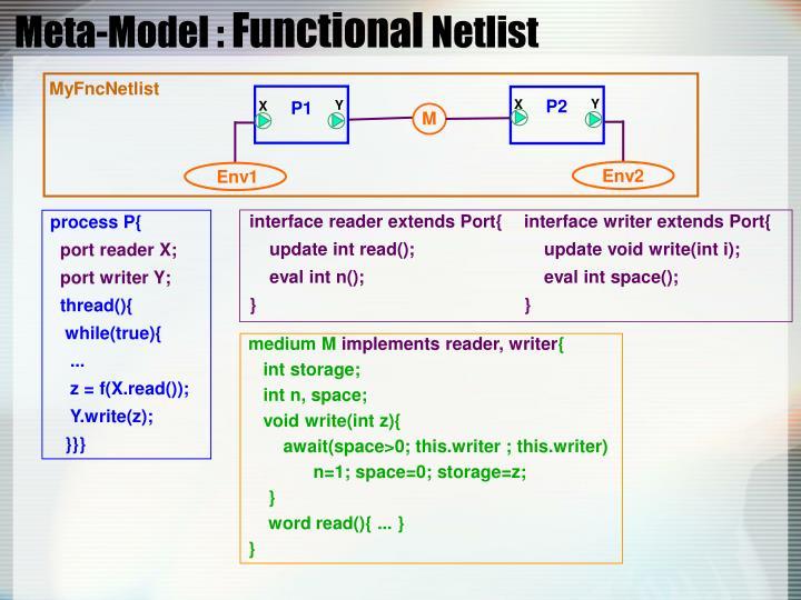 Meta-Model :